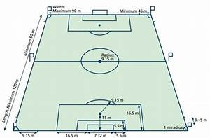 What Are The Official Dimensions Of A Fifa Soccer Field