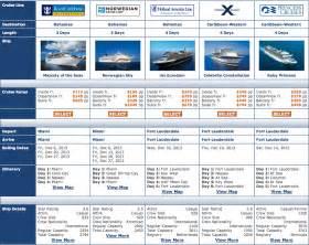 Carnival Cruise Ship Size Comparison Chart