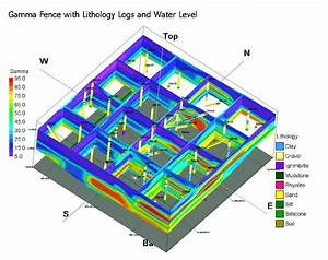 Wiring Diagram  35 Fence Diagram Software Free