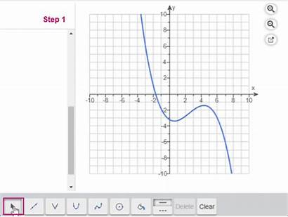 Cubic Point Function Graph Functions Xl Player