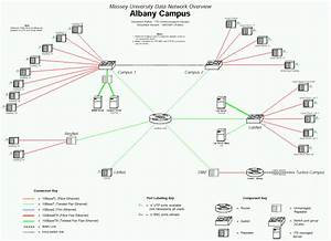 This Diagram Shows The Albany Campusnetwork