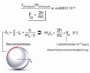 Energiedichte Berechnen : anomales magnetisches moment elementarkrpertheorie dirk ~ Themetempest.com Abrechnung