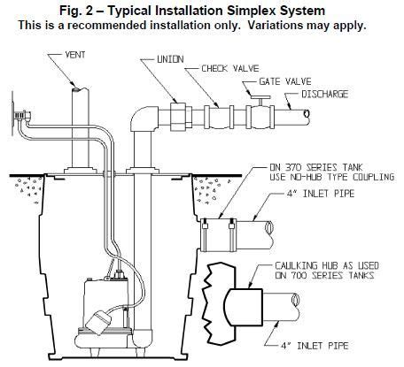 A C Float Switch Wiring Diagram Free Picture by Sewage Installation Diagram C Liberty Pumps Inc