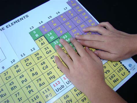 adapting  aph periodic table   major element