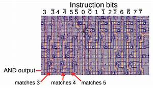 Part Of The 8008 U0026 39 S Instruction Decode Pla  The Three Indicated Transistors Match Opcode Pattern