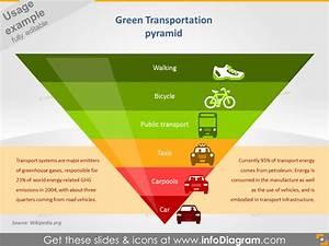 Ecology Icon Set Ppt Green Energy Transport House Waste