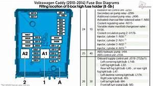 Volkswagen Caddy  2010-2014  Fuse Box Diagrams