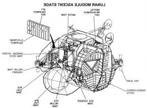 Lunar Module Interior Photos Drawings