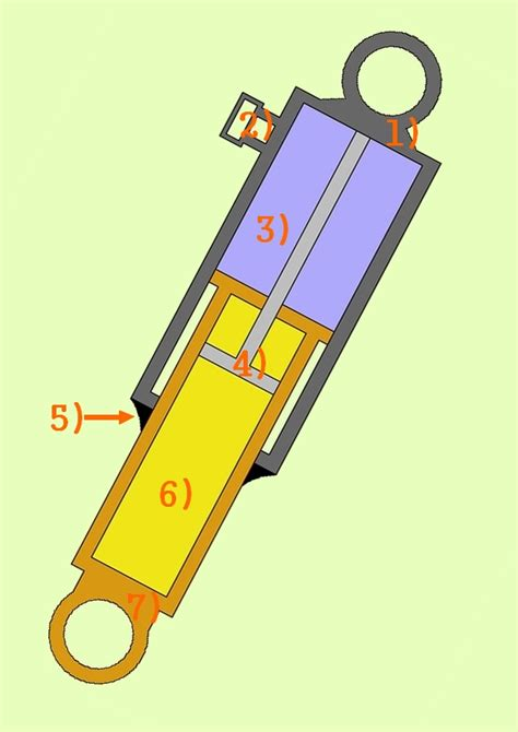 changer chambre à air vtt bike tuto anatomie d 39 un amortisseur arrière de vtt