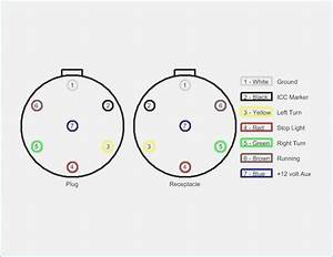 abs trailer plug wiring diagram moesappaloosascom With semi trailer plug wiring diagram