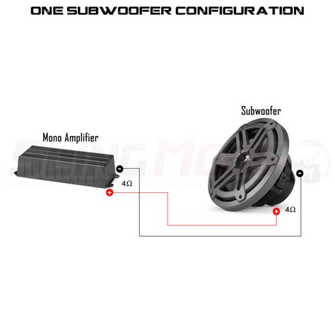 jl audio mx500 1 d class monoblock subwoofer lifier
