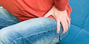 Хронический геморрой лечение таблетки
