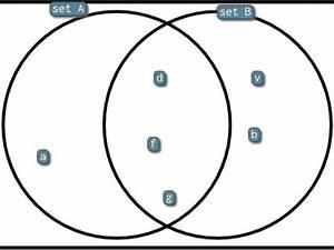Gcse Mathematics Set Theory And Venn Diagrams Grades 7