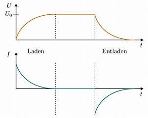 Kondensator Berechnen Wechselstrom : kondensatoren grundwissen elektronik ~ Themetempest.com Abrechnung