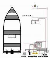 Jon Boat Light Wiring Diagram : outboard motor stand plans bing images other ~ A.2002-acura-tl-radio.info Haus und Dekorationen