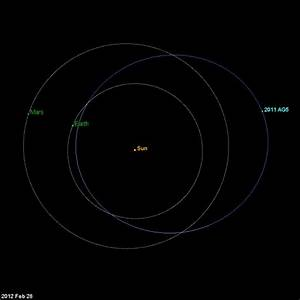 Will Asteroid 2011 AG5 Hit Earth In 2040? | Space