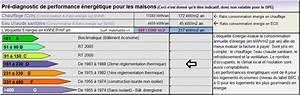 Calcul Consommation énergétique : programme calcul chauffage bois a buches hydro ~ Premium-room.com Idées de Décoration