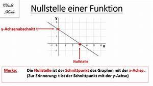 Nullstelle Berechnen Quadratische Funktion : 22 besten lineare funktionen geraden bilder auf pinterest ~ Themetempest.com Abrechnung