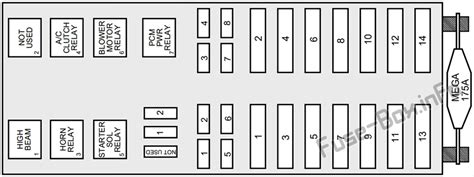 1996 Lincoln Fuse Box Diagram by Fuse Box Diagram Gt Lincoln Continental 1996 2002