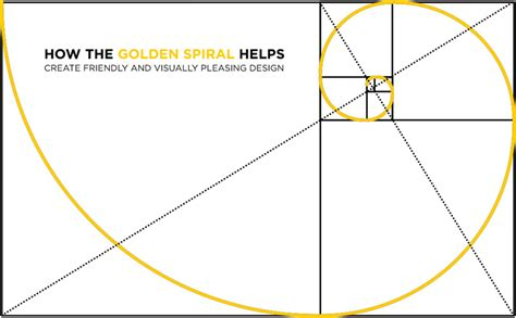 golden proportion in design the golden ratio the perfect proportion candace crowe design
