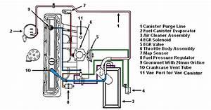 Diagram 1990 Jeep Cherokee 40l Vacuum Diagrams Full Version Hd Quality Vacuum Diagrams Pvdiagramxwalz Plaisance Diffusion Fr