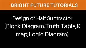 Design Of Half Subtractor