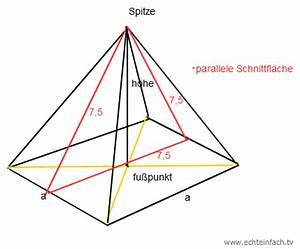 Volumen Einer Pyramide Berechnen : beschriftung einer quadratischen pyramide mathelounge ~ Themetempest.com Abrechnung