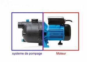 Pompe Electrique A Eau : pompe a eau qui ne pompe plus ~ Premium-room.com Idées de Décoration