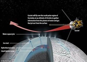 Cassini Plunges Through Saturn Moon Enceladus' Icy Spray ...