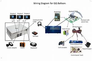 Wiring Diagram Details For Video Arcade Game