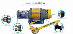 Expert Review Of The Superwinch Terra Sale 25 Atv Utv Winch