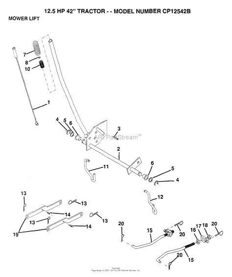 Ayp Electrolux Cpb Parts Diagram For Mower Lift