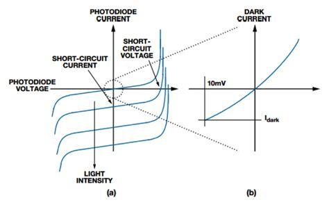 photodiode light detector circuit photodiode light sensor circuit photodiode free engine
