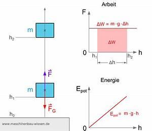 Potentiometer Widerstand Berechnen : energie potentielle energie berechnen ~ Themetempest.com Abrechnung