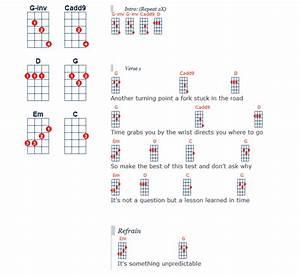 Ukegeeks U0026 39  Ukulele Song Editor  U0026 Chord Diagramming