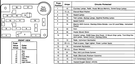 Fuse Panel Diagram 1998 Ford Ranger by The Location Of The Fuse Box On A 1993 Ford Ranger Truck And