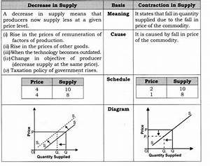 Pin By Learncbse Ncert Solutions On Ncert Solution Class