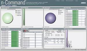 Adtran n command msp netcomworkscom for Msp documentation software