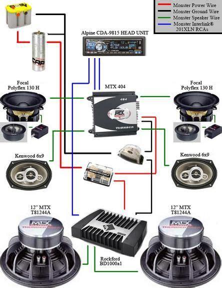 Pin Josue Gonzalez Car Audio Systems