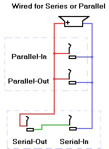 Peavey Speaker Wiring Diagram by Guitar How Are Three Input Speakers Wired