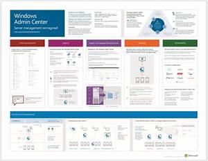 Windows Admin Center Overview