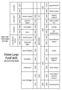 2001 nissan quest fuse box diagram 2001 image similiar 2007 nissan frontier fuse box keywords on 2001 nissan quest fuse box diagram