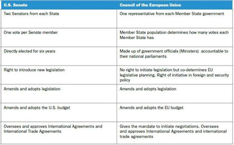 legislative branches eu  relations european