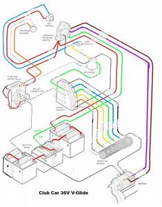 Club Car Wiring Diagram 36 Volt