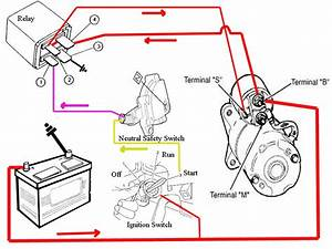 Pontiac Montana Questions - Starter Wire How The Works How Many And What U0026 39 S For