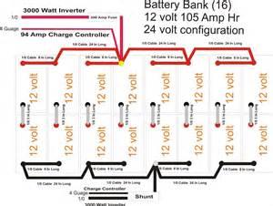 advice needed on 24 volt battery bank diagram included northernarizona windandsun