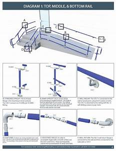 A Simplified Guide To Dda Handrail