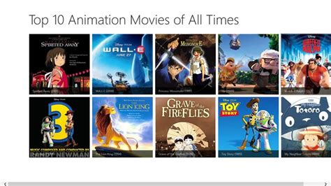 Top 10 Animation Movies Of All Times Windows App  Klecool