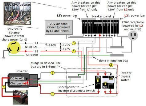 rv dc volt circuit breaker wiring diagram power system an rv recreational vehicle or