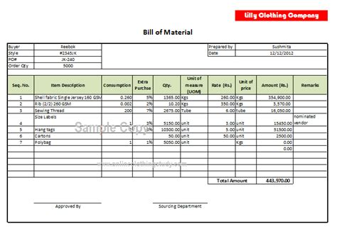 Textile & Clothing Info Bill Of Material (bom) Format